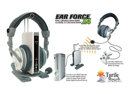 2008-Turtle Beach launches the first Dolby surround sound gaming headset, the X4